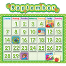Teacher Created Resources TCR4188 Polka Dot School Calendar Bb Board