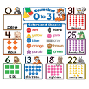 Teacher Created Resources TCR4772 Counting 0 To 31 Bulletin Board