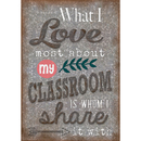 Teacher Created Resources TCR7425 What I Love Most About My Classroom