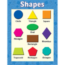 Teacher Created Resources TCR7607 Shapes Early Learning Chart