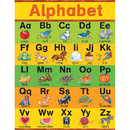 Teacher Created Resources TCR7635 Sw Alphabet Early Learning Chart
