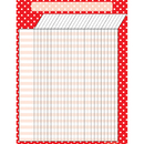 Teacher Created Resources TCR7661 Red Polka Dots Incentive Chart