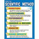 Teacher Created Resources TCR7704 Scientific Method Chart