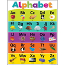 Teacher Created Resources TCR7926 Colorful Alphabet Chart