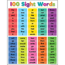 Teacher Created Resources TCR7928 Colorful 100 Sight Words Chart