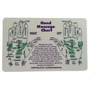 Joy of Health 8050 Hand Reflexology Cards Wallet Size