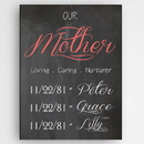 JDS CA0118 Definition of A Mother Canvas Sign