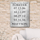JDS CA0144 The Days Our Lives Changed Canvas Print