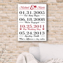 JDS CA0155 The Dates Our Lives Came Together Canvas Print