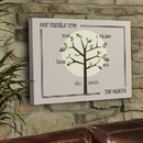 JDS Personalized Modern Family Tree Canvas Art