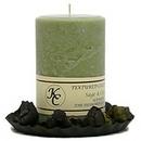 Keystone Candle Scalloped Edge Tin Plates 7 Inch