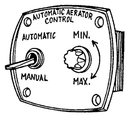 TH-M AUTOMATIC AERATOR CONTROL AAC-1-DP (Image for Reference)