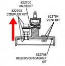A & A Hydraulic Repair 822703 Coupler Kit