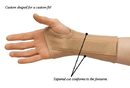Liberty Contour Wrist Splint, RIGHT