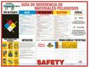 NMC SPPST008 Hazmat Reference Guide Spanish Poster, PAPER, 18