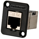 Switchcraft EHRJ45P5ES EH Series RJ45 Cat 5e Shielded Feed Through Connector