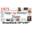 Partypro BANNER-1973 1973 Personalized Banner