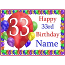 Partypro BANNER-PM33RDBB 33Rd Balloon Blast Customized Placemat