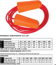 Portwest EP08 Corded PU Foam Ear Plug (200)