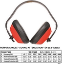 Portwest PW40 Classic Ear Muffs EN352