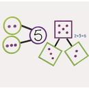 Learning Resources Number Bond Demonstration Set