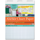Pacon Heavy Duty Anchor Chart Paper, PAC3373