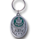 Siskiyou Buckle KR217E Key Ring - Army