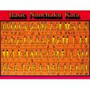 Tiger Claw Basic Nunchaku Poster
