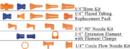 LOC-LINE USA 9241479 1/4