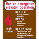 Seton 25723 Fire or Emergency Elevator Operation Sign - Polished Plastic Sign