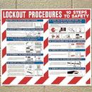 Seton 55698 Lockout Wall Chart