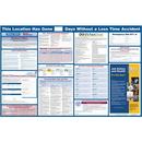 Seton OSHA Safety Poster - 91093