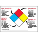 Seton Chemical Hazard Warning Signs and Labels - NFPA Diamond
