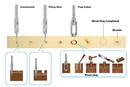 WoodOwl 58S-11 Countersink & Plug Cutter 3x8x8mm